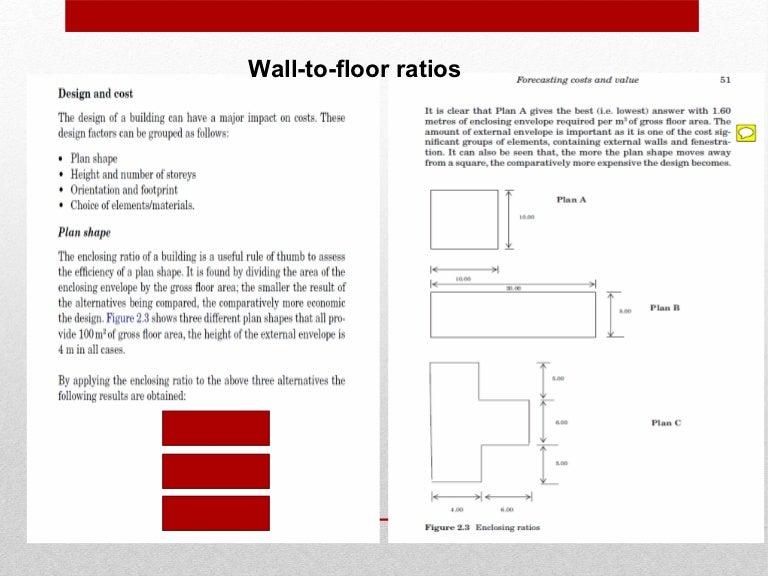 Measurement Wall To Floor Ratio 2013
