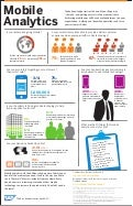 Mobile Analytics Infographic