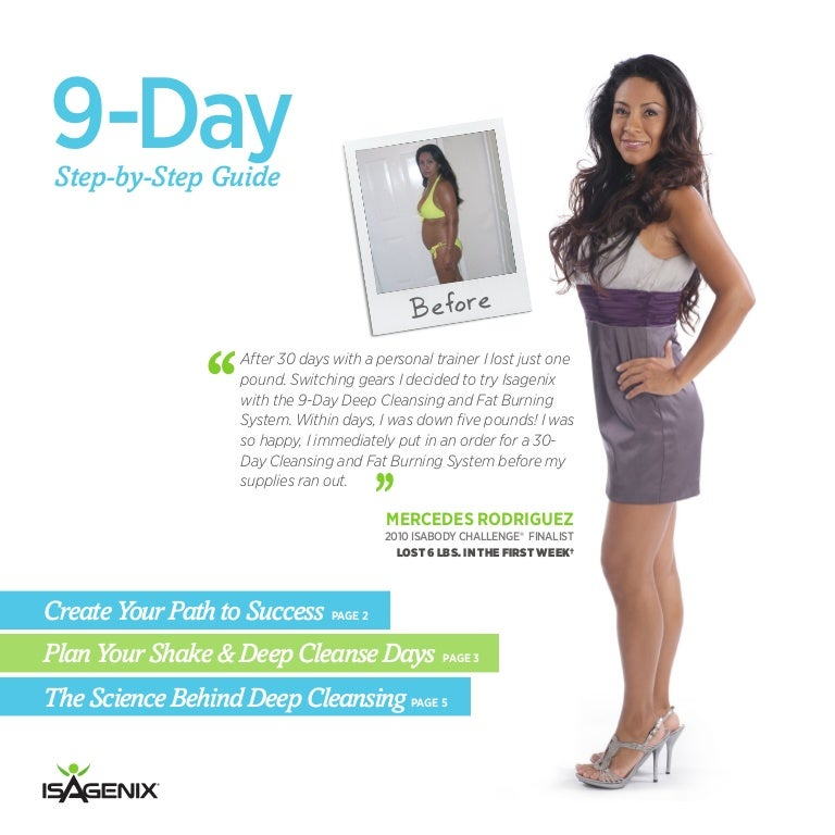 isagenix womens daily diet plan