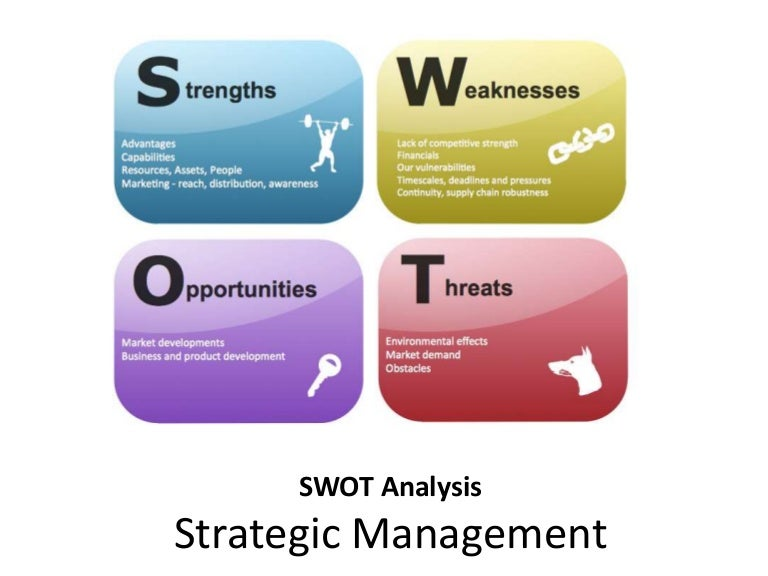 Swot Analysis - Strategic Management - Manu Melwin Joy