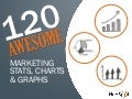 120 Awesome Marketing Stats, Charts and Graphs
