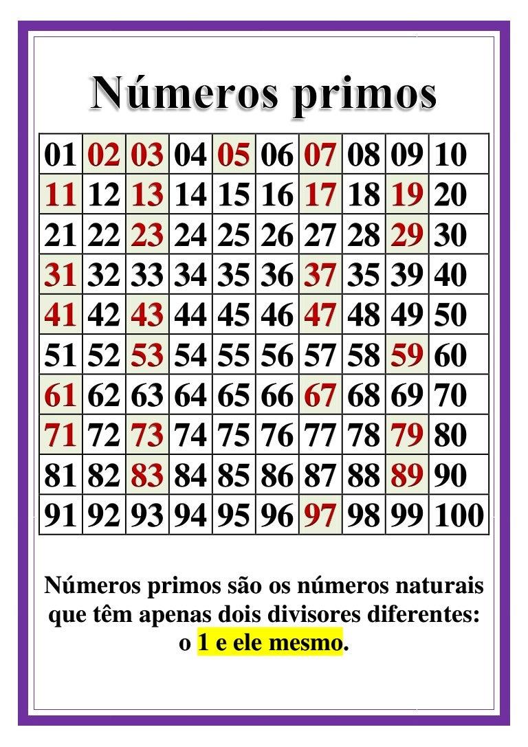 121212_Números primos