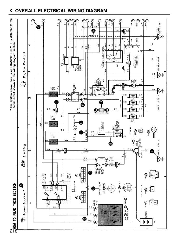 2001 Toyota Corolla Fuse Box Diagram