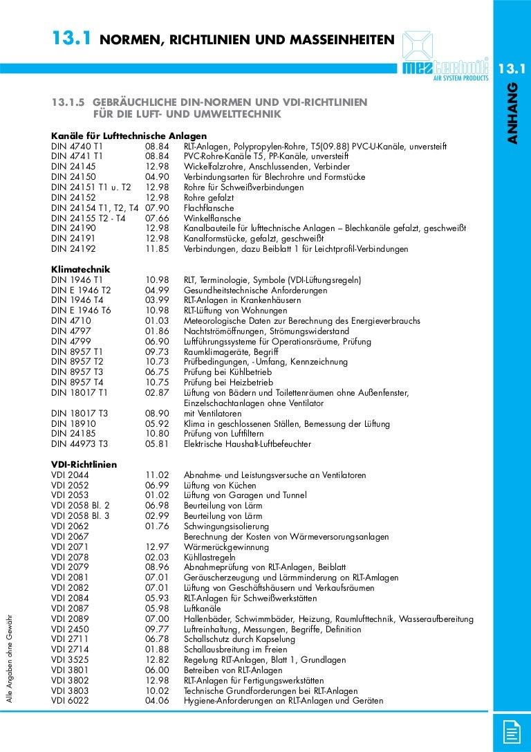 130105 normen, richtlinien und masseinheiten