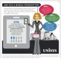 Infographic: Are you a Mobile Trendsetter?