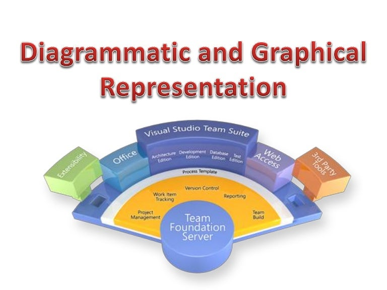 Diagrammatic And Graphical Representation Of Data