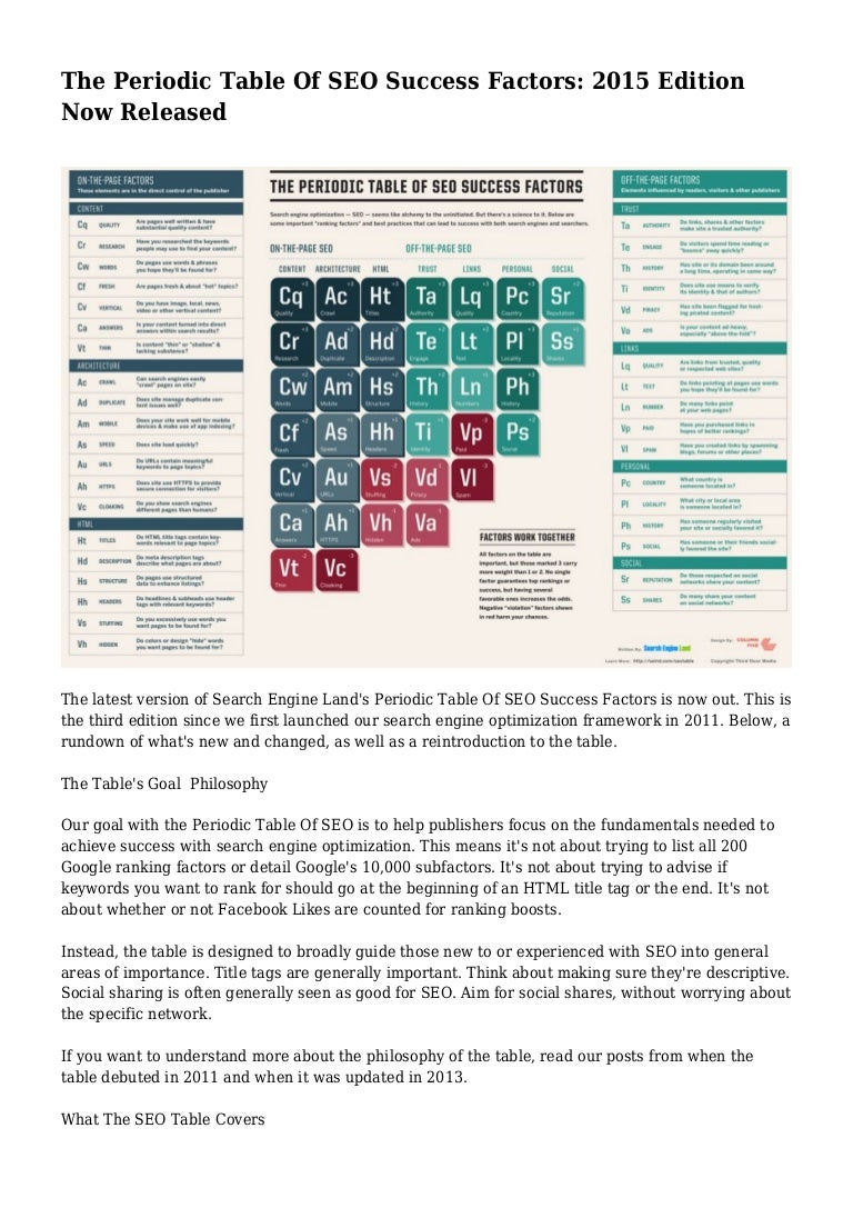 The periodic table of seo success factors 2015 edition now released gamestrikefo Images