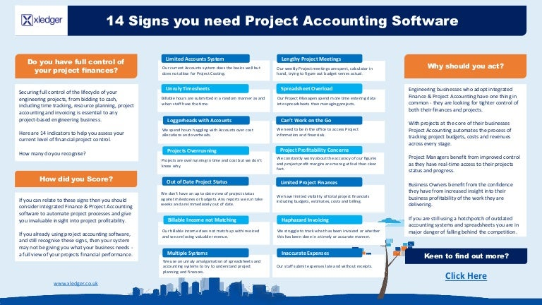 14 Signs You Need Project Accounting Software