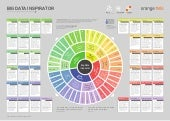 Business Design Game: Big Data Inspirator