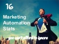 16 Marketing Automation Stats You Can't Afford to Ignore