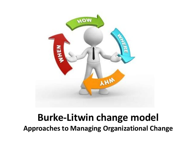 managing change in achieving organisational success Here are some rules for effective management of change managing organizational change will be more successful if you apply these simple principles achieving personal change will be more successful too if you use the same approach where relevant change management entails thoughtful planning and.