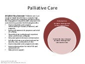 Palliative Care in Cardiology