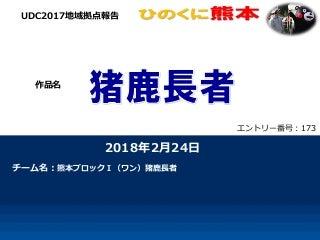 2018年 サッカー日本代表 ユニフォーム