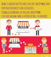 Gender differences in online shopping
