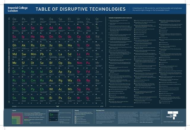 180131 disruptive tech table print