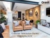 Customer Satisfaction Survey  2018