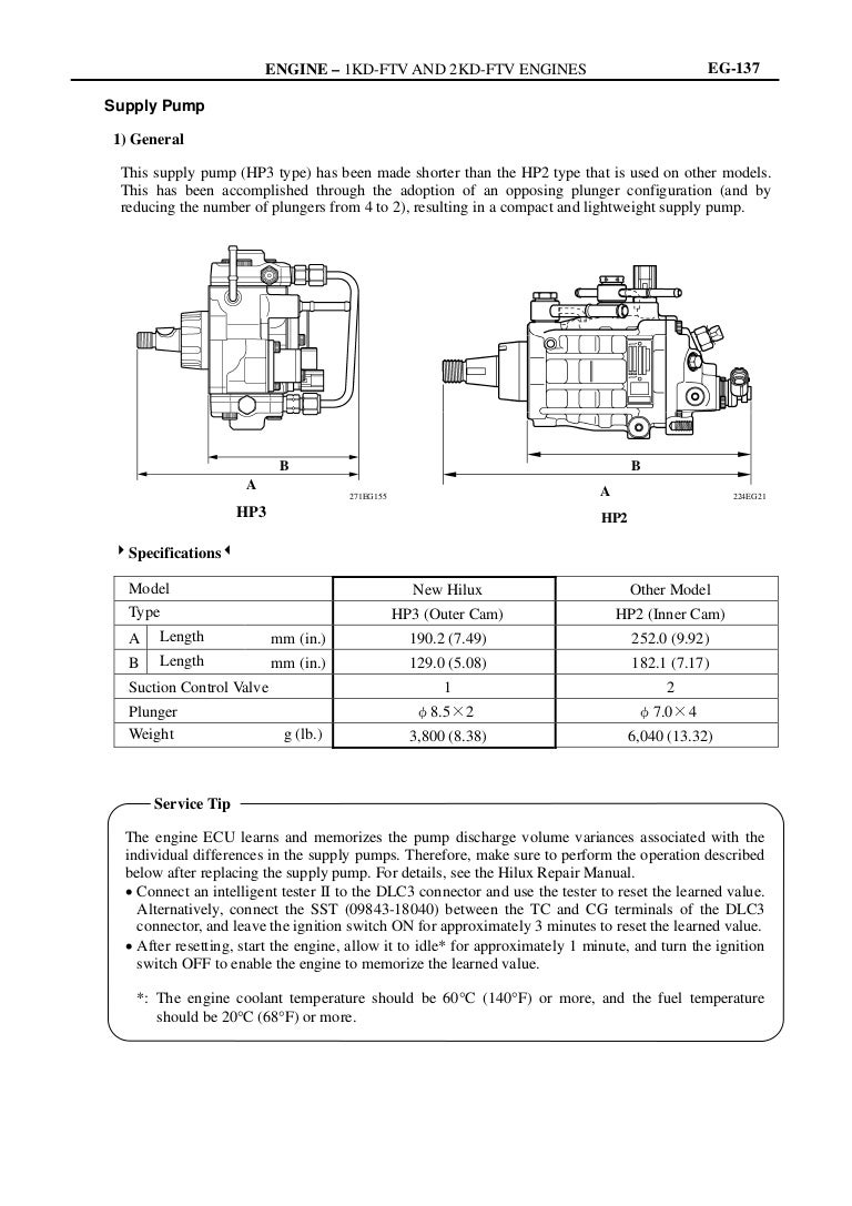 2011 scion xb fuse diagram