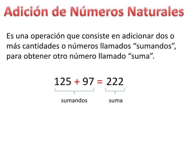 Adición de Números Naturales
