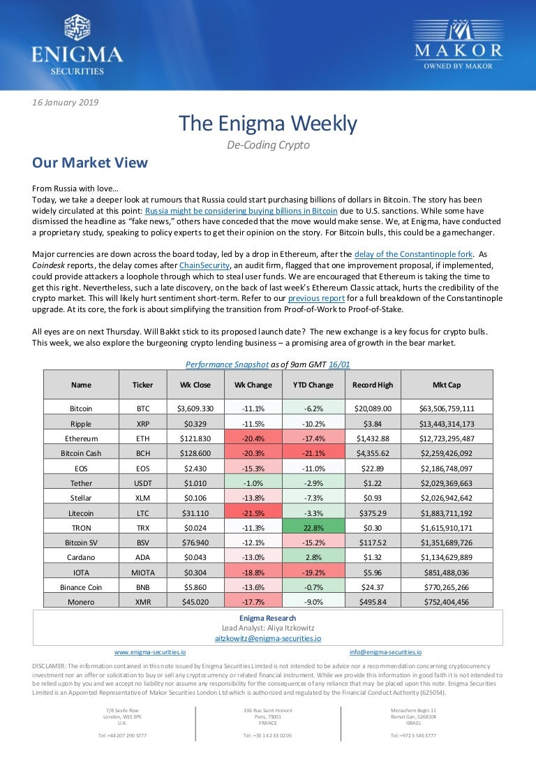 enigma cryptocurrency price prediction