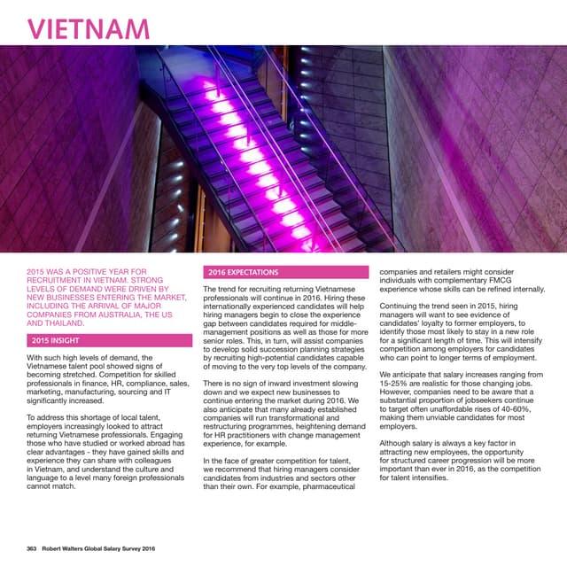 vietnam-salary-survey-2016