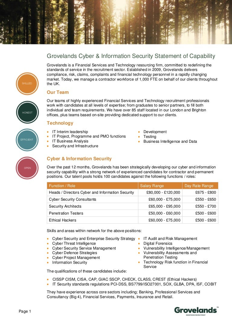 Grovelands Cyber & Information Security