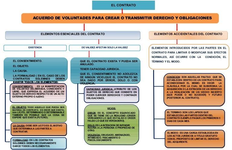 manual de derecho administrativo balbin pdf