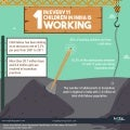 1 in every 11 children in india is working