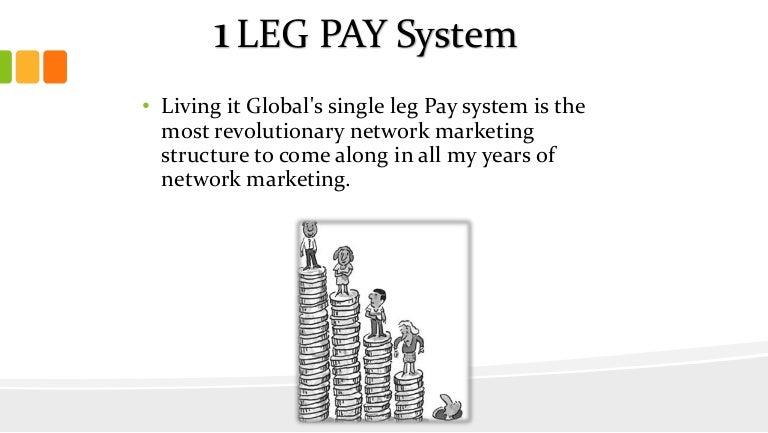 Best work from home business Network marketing 1leg compensation plan…