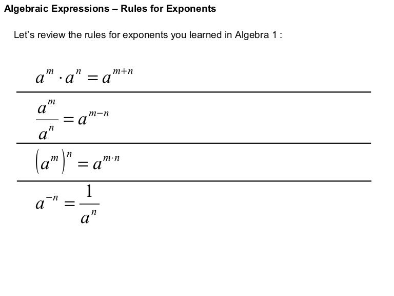 1 rules for exponents – Algebra 1 Exponents Worksheet