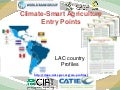 Climate-Smart Agriculture Entry Points