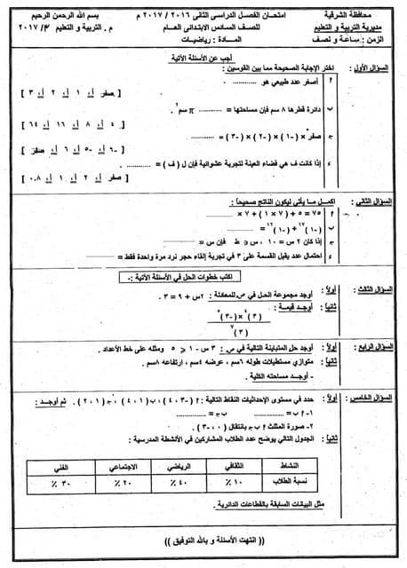 امتحانات الصف السادس  ت2-2016-2017