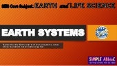 Earth Systems / Earth and its Four Subsystems