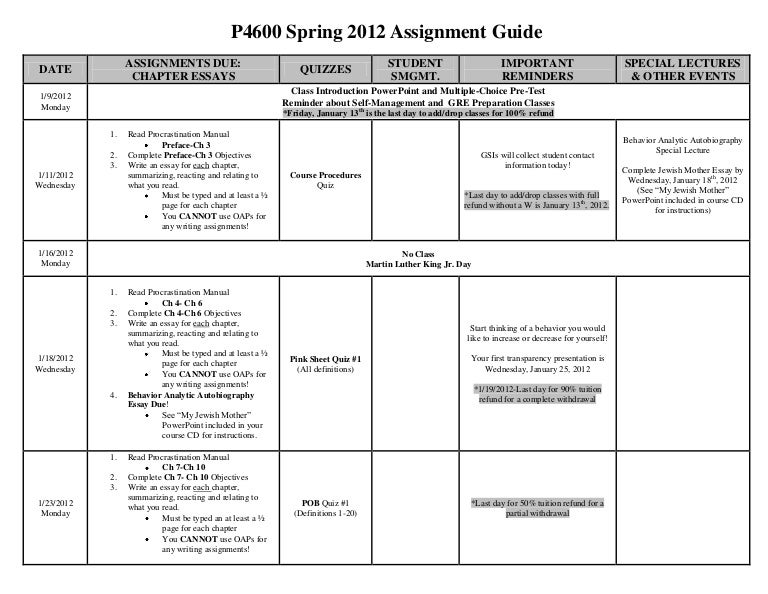 PSY 4600 Assignment Guide