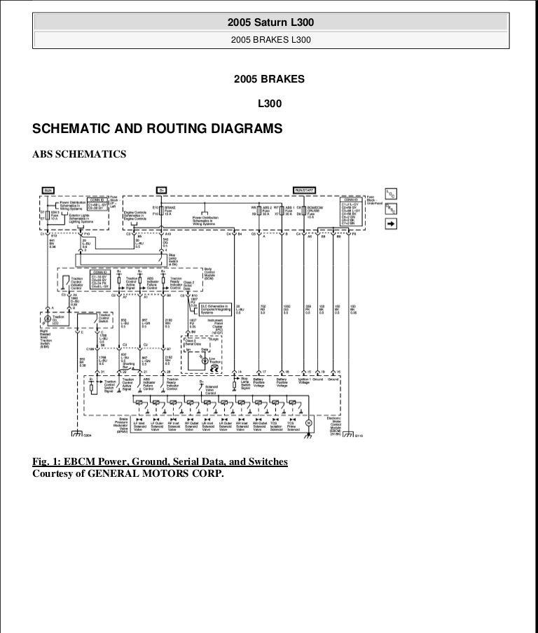 2005 antilock brakesSpeed Sensor Circuit Dtc C0040 Right Front Wheel Speed Sensor Circuit #12