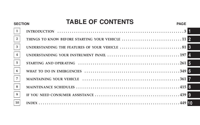 owners manual for 2007 jeep wrangler courtesy of thejeepstore rh slideshare net 1998 Jeep TJ Inside 1998 Jeep TJ Off-Road