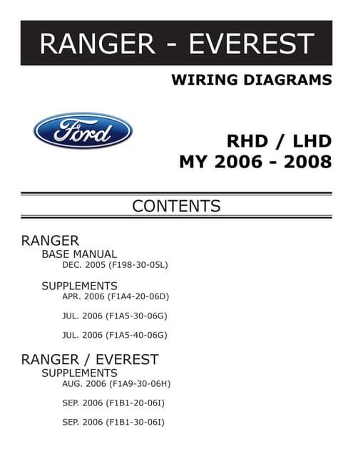 ford ranger 2001 2002 2003 2004 2005 2006 2007 2008 manual rh slideshare net manual da ranger limited 2008 manuel de ford ranger 2008