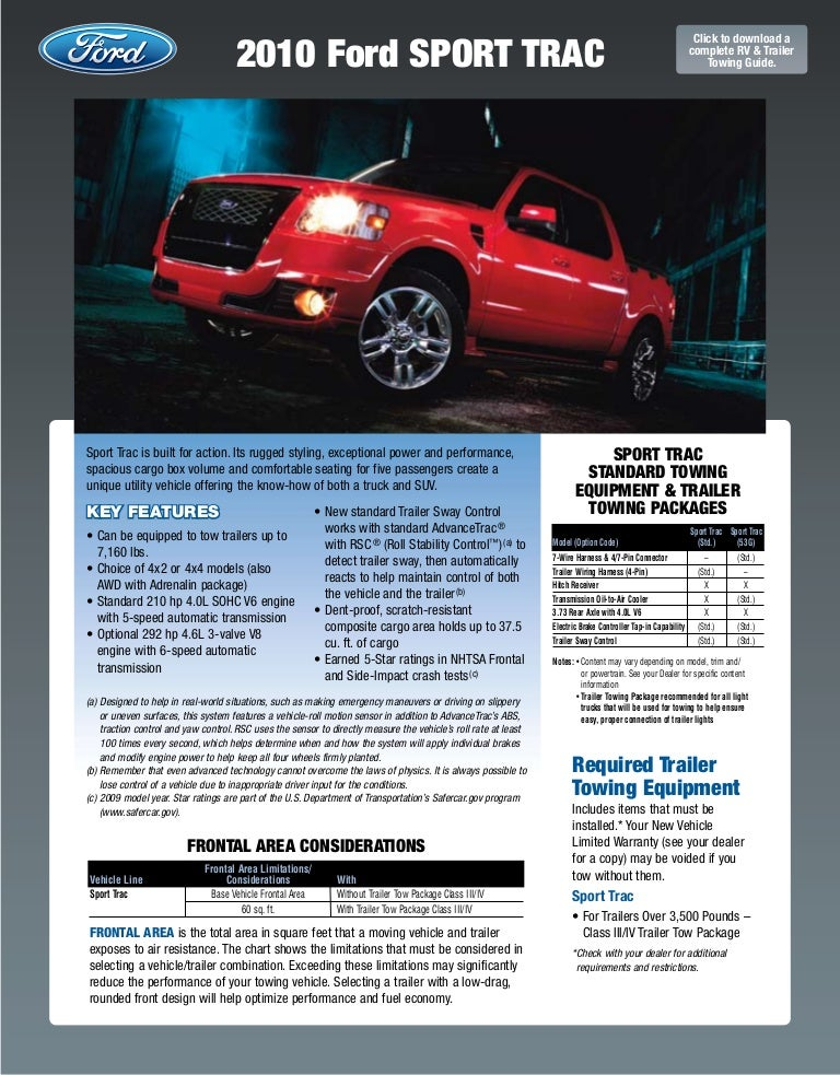 2010 Ford Sporttrac Towing Guide Specifications Capabilities