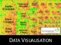 Introduction to Data Visualisation