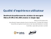 Benchmark de performance des solutions de messagerie Microsoft Office 365, IBM LotusLive et Google Apps
