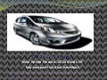 Honda Fit Seattle - Sub-compact five-door hatchback From Klein Honda Your Everett Honda Dealer- New Honda Seattle