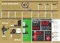 20120313 infographic   indian microfinance