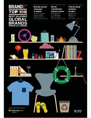 2012 global brands top100