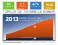 Datos de la población mundial 2013.    (Population Reference Bureau) 2013 population-data-sheet spanish