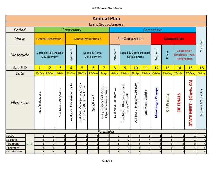 simple training plan template - hs annual plan jumpers