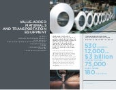 Value-Added Materials And Transportation Equipment Industry Fact Sheet