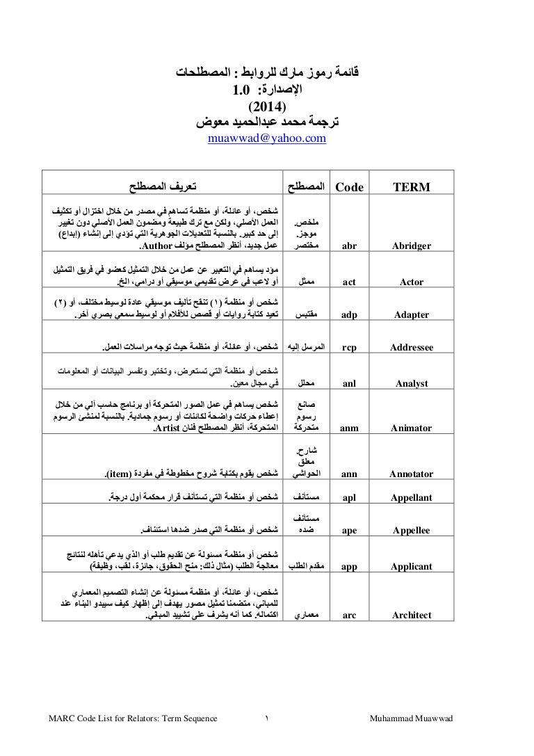 سيناريو مسلسل سوري pdf
