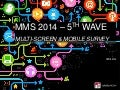 MMS 5th wave done by Havas Media