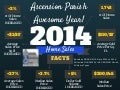 2014 Ascension Parish Home Sales Facts Infographics
