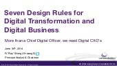 The Seven Rules To Digital Business Transformation