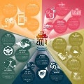 Infographic - Softonic's software predictions for 2014